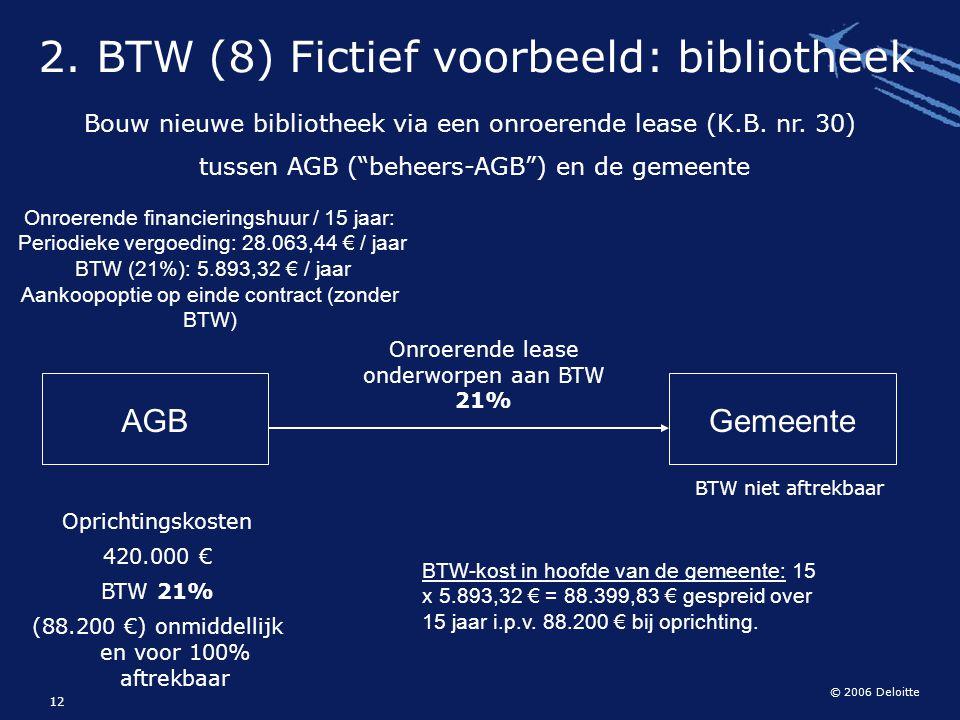 © 2006 Deloitte 12 2. BTW (8) Fictief voorbeeld: bibliotheek AGBGemeente Onroerende lease onderworpen aan BTW 21% Oprichtingskosten 420.000 € BTW 21%