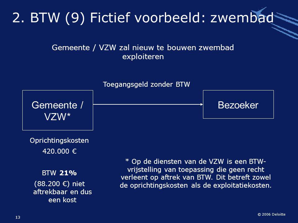 © 2006 Deloitte 13 2. BTW (9) Fictief voorbeeld: zwembad Gemeente / VZW* Oprichtingskosten 420.000 € BTW 21% (88.200 €) niet aftrekbaar en dus een kos