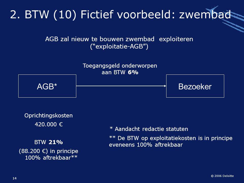 © 2006 Deloitte 14 2. BTW (10) Fictief voorbeeld: zwembad AGB* Oprichtingskosten 420.000 € BTW 21% (88.200 €) in principe 100% aftrekbaar** Bezoeker T