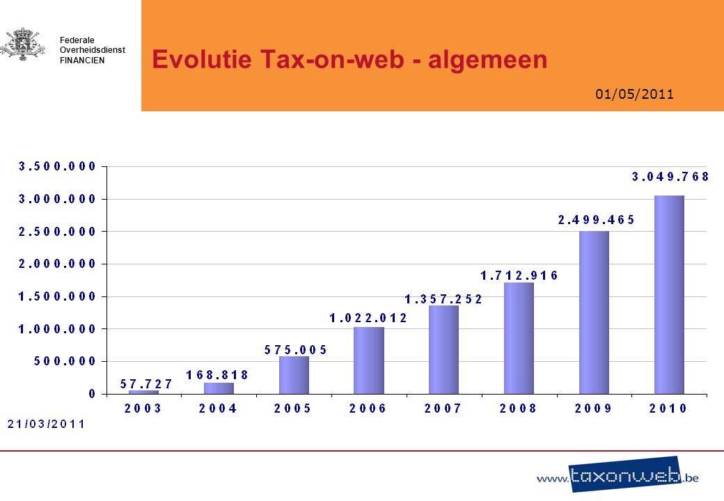 01/05/2011 Federale Overheidsdienst FINANCIEN Evolutie Tax-on-web - algemeen