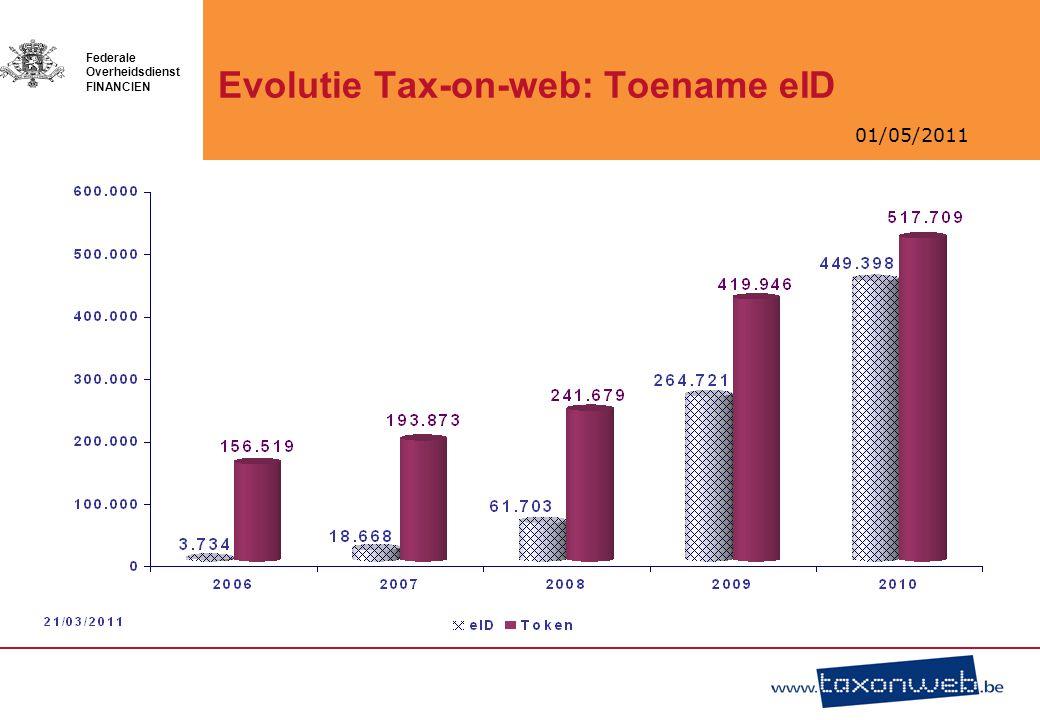 01/05/2011 Federale Overheidsdienst FINANCIEN Evolutie Tax-on-web: Toename eID