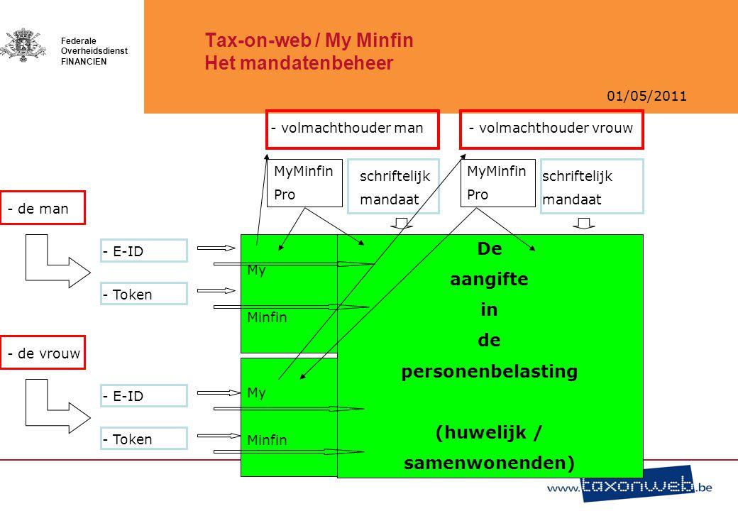 01/05/2011 Federale Overheidsdienst FINANCIEN Tax-on-web / My Minfin Het mandatenbeheer - volmachthouder man- volmachthouder vrouw - de man - de vrouw