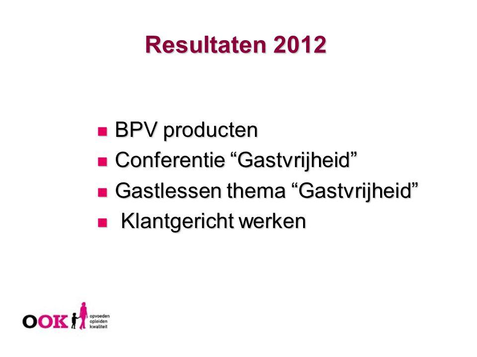 """Resultaten 2012 BPV producten BPV producten Conferentie """"Gastvrijheid"""" Conferentie """"Gastvrijheid"""" Gastlessen thema """"Gastvrijheid"""" Gastlessen thema """"Ga"""