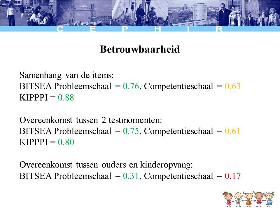 Betrouwbaarheid Samenhang van de items: BITSEA Probleemschaal = 0.76, Competentieschaal = 0.63 KIPPPI = 0.88 Overeenkomst tussen 2 testmomenten: BITSE