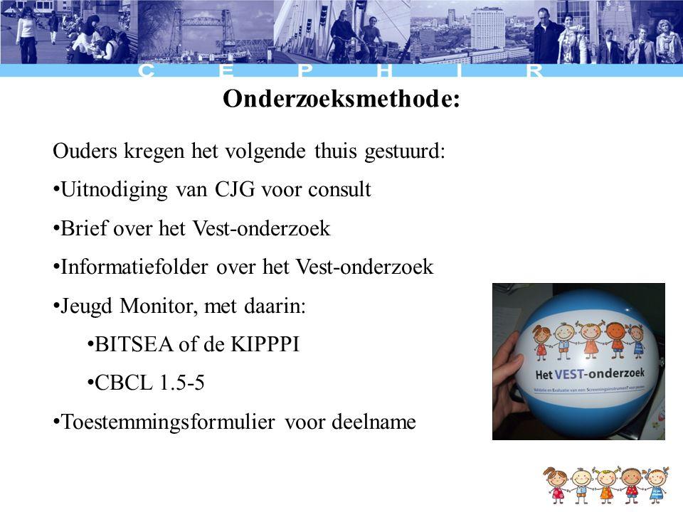 Onderzoeksmethode: Ouders kregen het volgende thuis gestuurd: Uitnodiging van CJG voor consult Brief over het Vest-onderzoek Informatiefolder over het