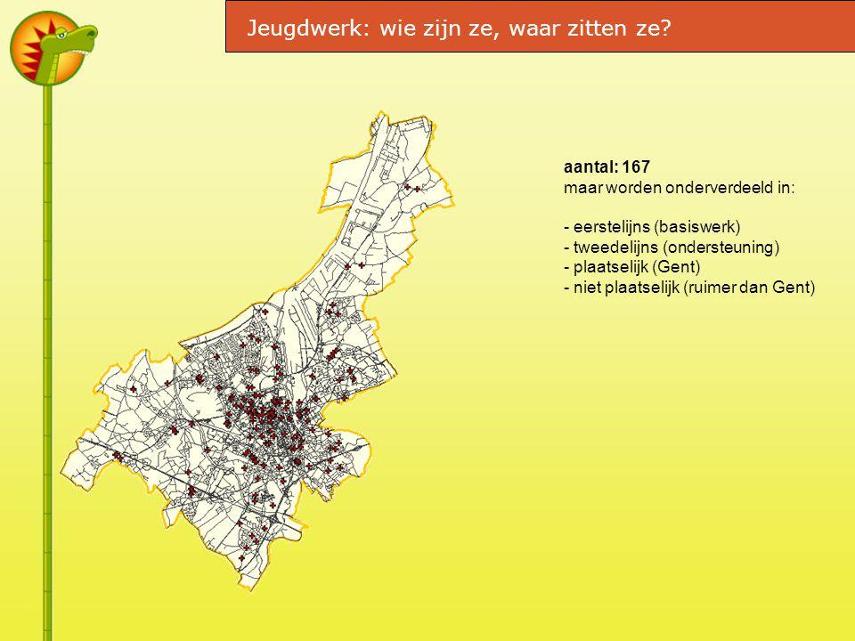 aantal: 167 maar worden onderverdeeld in: - eerstelijns (basiswerk) - tweedelijns (ondersteuning) - plaatselijk (Gent) - niet plaatselijk (ruimer dan Gent) Jeugdwerk: wie zijn ze, waar zitten ze