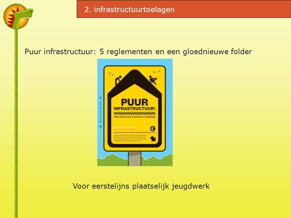 2. infrastructuurtoelagen Puur infrastructuur: 5 reglementen en een gloednieuwe folder Voor eerstelijns plaatselijk jeugdwerk