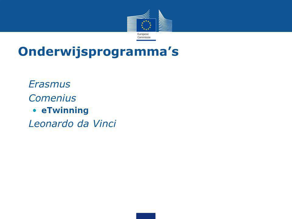 Onderwijsprogramma's Erasmus Comenius eTwinning Leonardo da Vinci