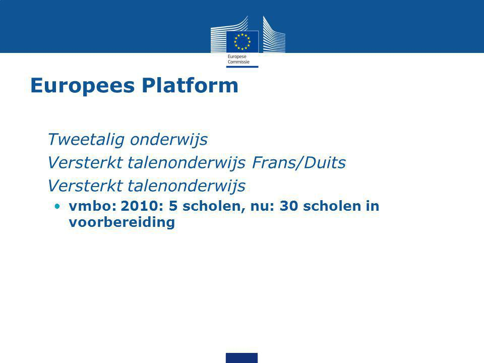 Europees Platform Tweetalig onderwijs Versterkt talenonderwijs Frans/Duits Versterkt talenonderwijs vmbo: 2010: 5 scholen, nu: 30 scholen in voorbereiding
