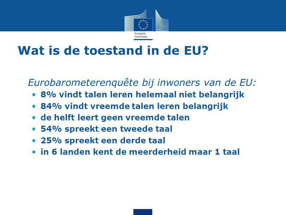 Wat is de toestand in de EU? Eurobarometerenquête bij inwoners van de EU: 8% vindt talen leren helemaal niet belangrijk 84% vindt vreemde talen leren