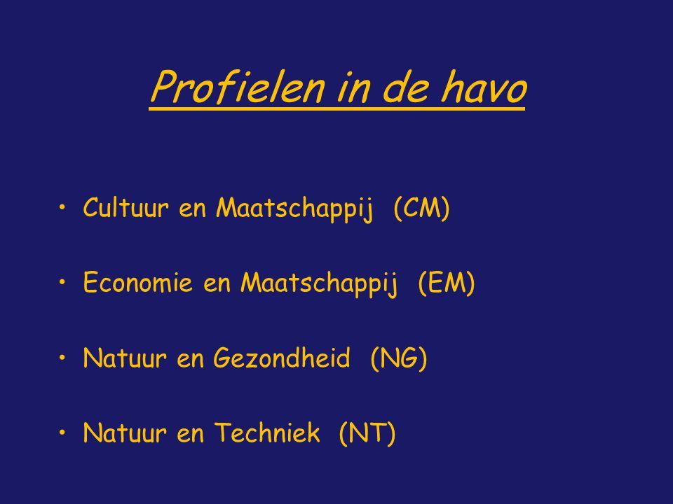 Profielen in de havo Cultuur en Maatschappij (CM) Economie en Maatschappij (EM) Natuur en Gezondheid (NG) Natuur en Techniek (NT)