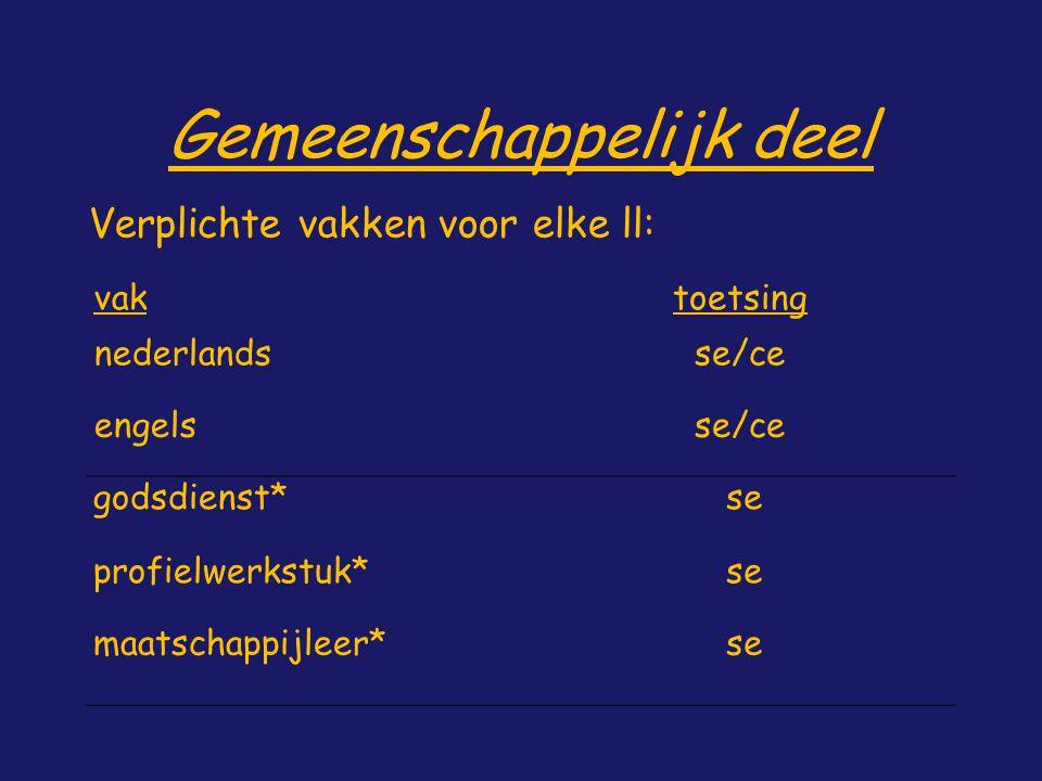 Gemeenschappelijk deel Verplichte vakken voor elke ll: vak toetsing nederlands se/ce engels se/ce godsdienst* se profielwerkstuk* se maatschappijleer*