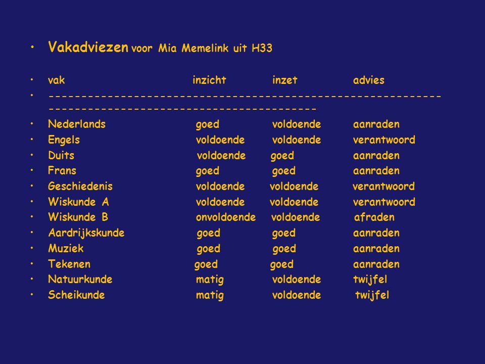 Vakadviezen voor Mia Memelink uit H33 vak inzicht inzet advies ------------------------------------------------------------ --------------------------