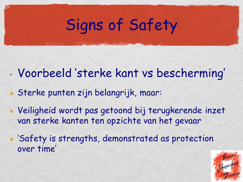Signs of Safety Voorbeeld 'sterke kant vs bescherming' Sterke punten zijn belangrijk, maar: Veiligheid wordt pas getoond bij terugkerende inzet van st