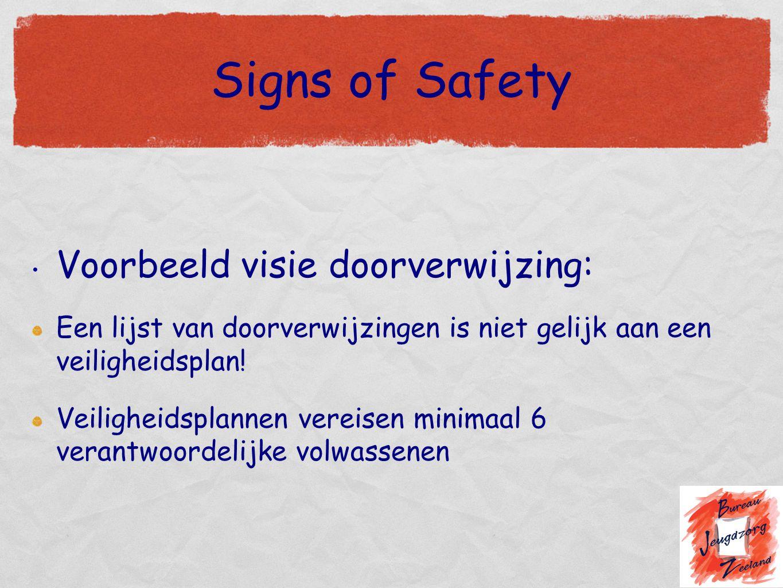 Signs of Safety Voorbeeld visie doorverwijzing: Een lijst van doorverwijzingen is niet gelijk aan een veiligheidsplan! Veiligheidsplannen vereisen min