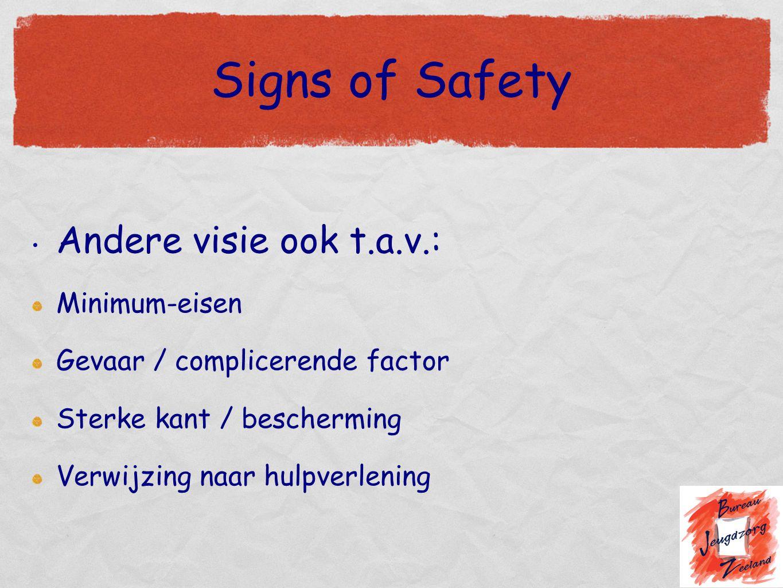 Signs of Safety Andere visie ook t.a.v.: Minimum-eisen Gevaar / complicerende factor Sterke kant / bescherming Verwijzing naar hulpverlening