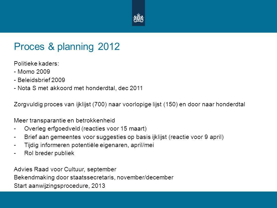 Proces & planning 2012 Politieke kaders: - Momo 2009 - Beleidsbrief 2009 - Nota S met akkoord met honderdtal, dec 2011 Zorgvuldig proces van ijklijst