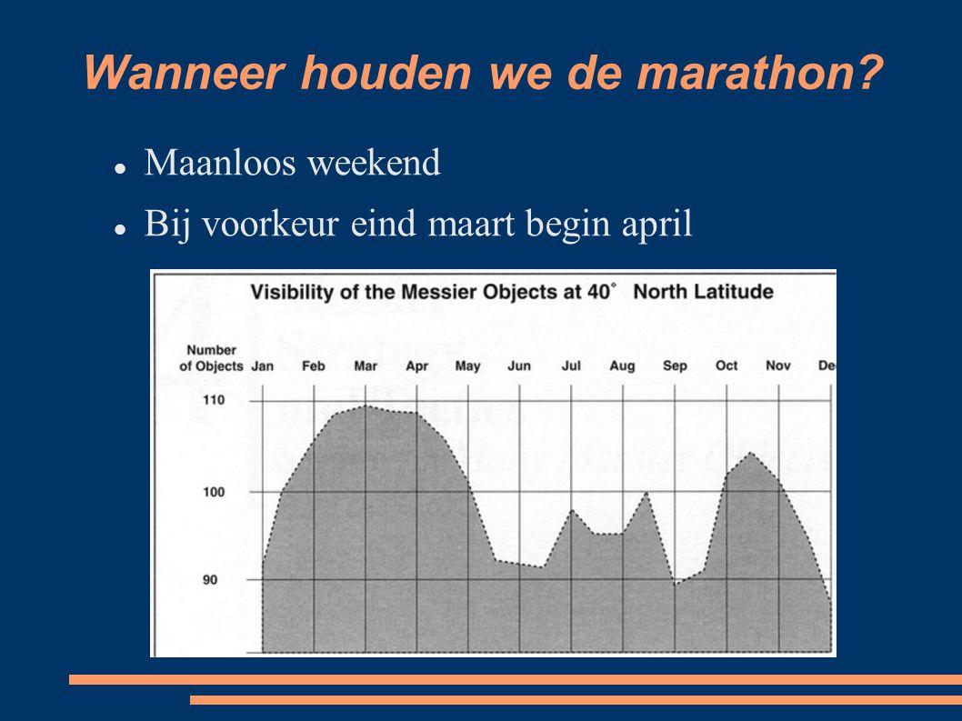 Wanneer houden we de marathon Maanloos weekend Bij voorkeur eind maart begin april