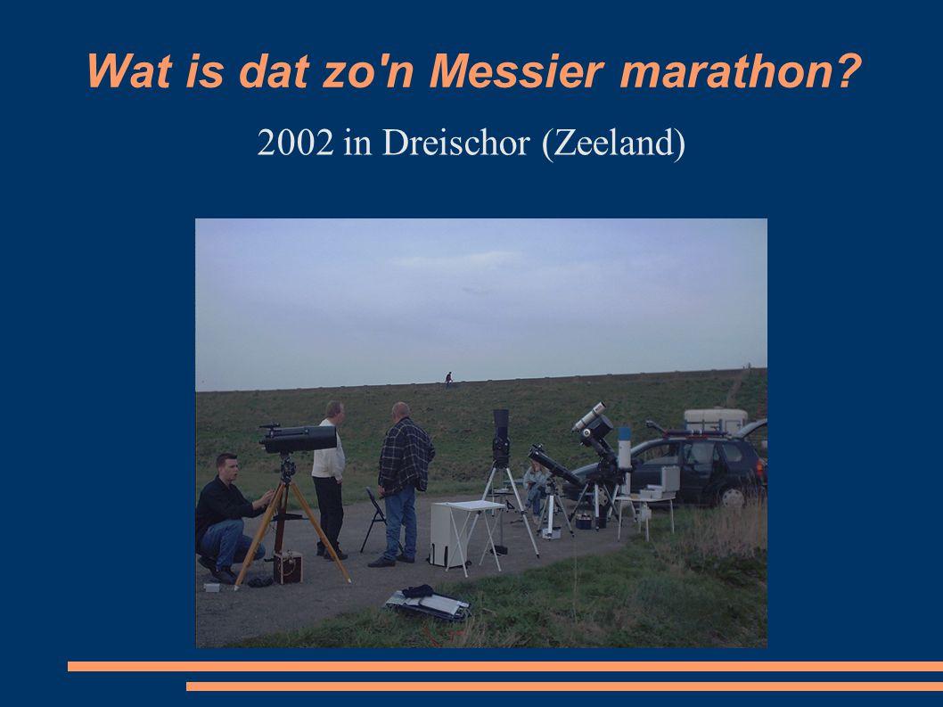 Wanneer houden we de marathon?