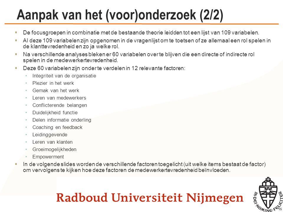 15 Aanpak van het (voor)onderzoek (2/2)  De focusgroepen in combinatie met de bestaande theorie leidden tot een lijst van 109 variabelen.  Al deze 1