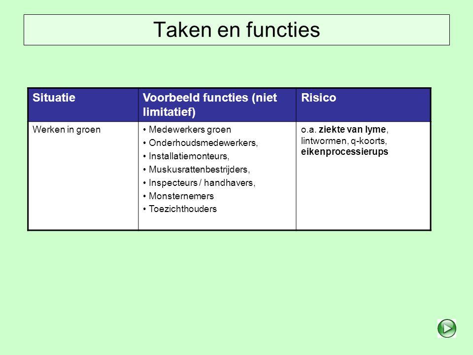 Belangrijkste maatregelen bij het werken in het groen 1.