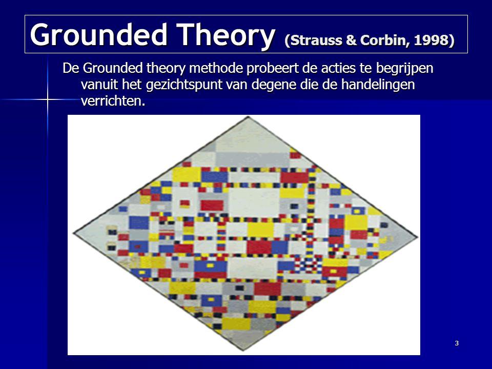 Grounded Theory (Strauss & Corbin, 1998) De Grounded theory methode probeert de acties te begrijpen vanuit het gezichtspunt van degene die de handelingen verrichten.