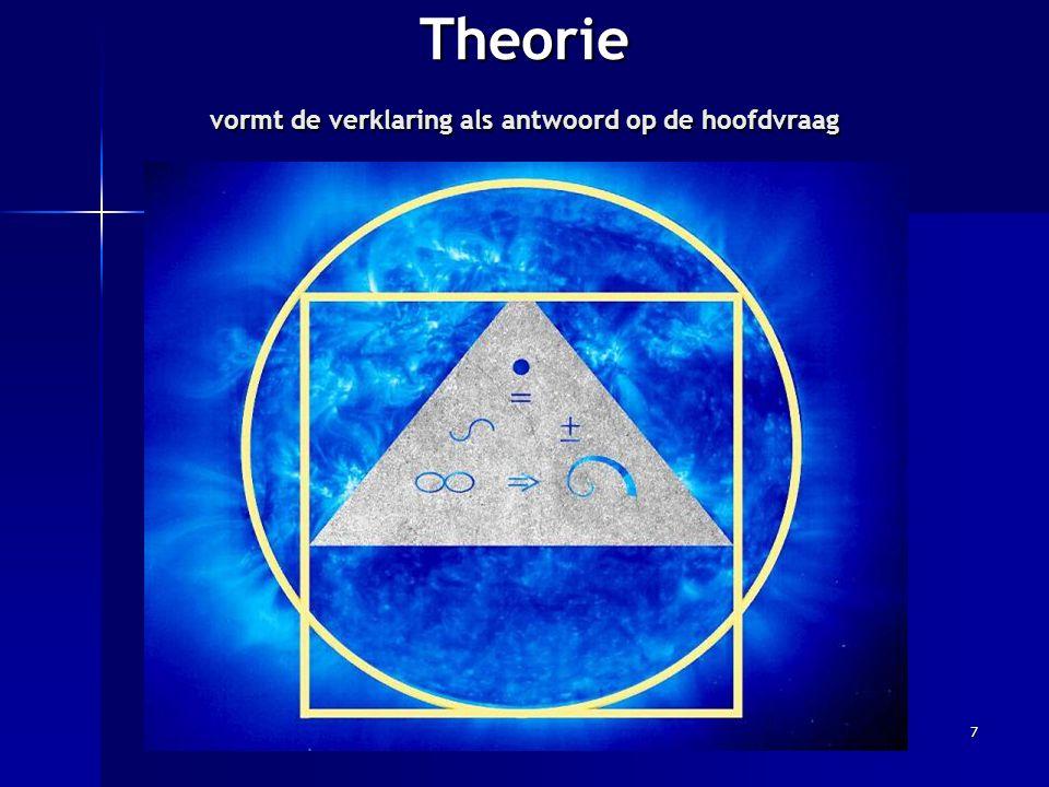 Theorie vormt de verklaring als antwoord op de hoofdvraag 7