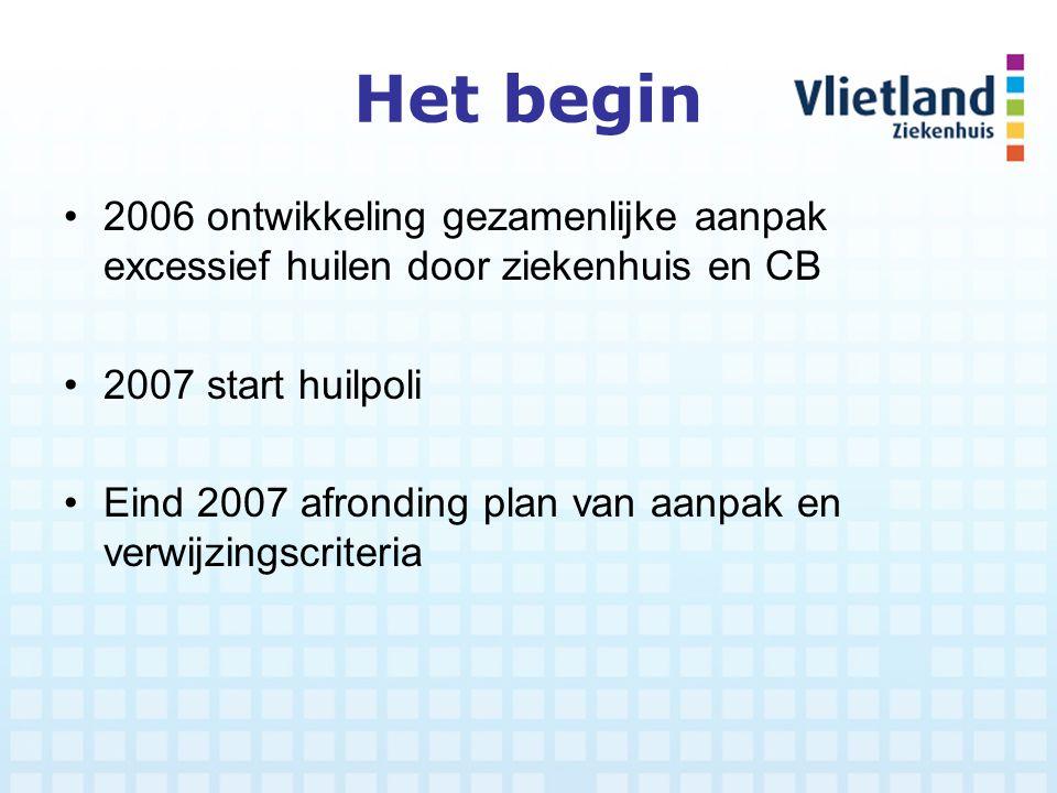 Het begin 2006 ontwikkeling gezamenlijke aanpak excessief huilen door ziekenhuis en CB 2007 start huilpoli Eind 2007 afronding plan van aanpak en verwijzingscriteria