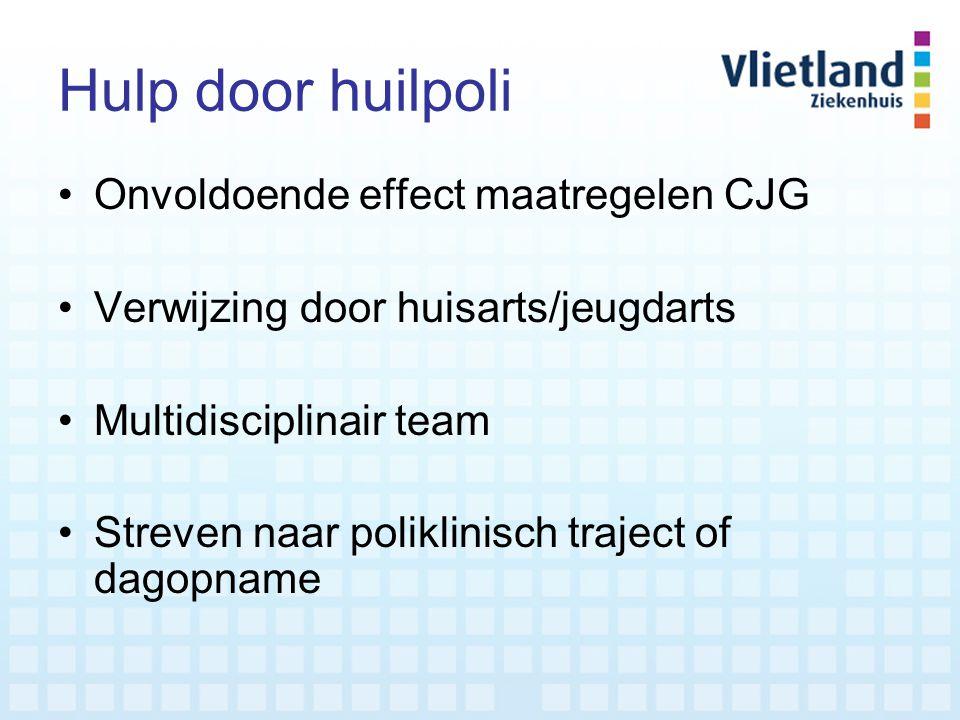 Hulp door huilpoli Onvoldoende effect maatregelen CJG Verwijzing door huisarts/jeugdarts Multidisciplinair team Streven naar poliklinisch traject of dagopname