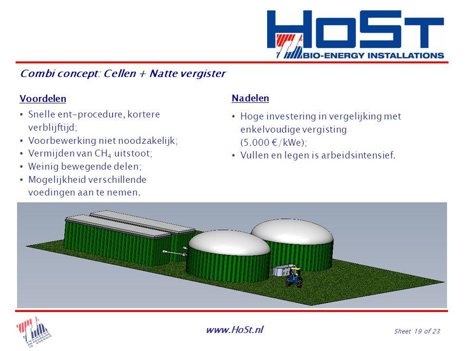 www.HoSt.nl Sheet 19 of 23 Combi concept: Cellen + Natte vergister ∙ Snelle ent-procedure, kortere verblijftijd; ∙ Voorbewerking niet noodzakelijk; ∙