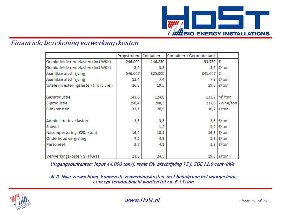 www.HoSt.nl Sheet 21 of 23 Financiële berekening verwerkingskosten Uitgangspuntenten: input 44.000 ton/j, rente 6%, afschrijving 15 j, SDE 12,9 cent/k