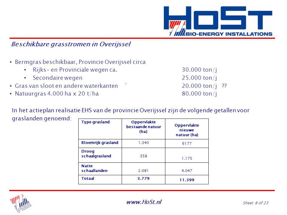 www.HoSt.nl Sheet 8 of 23 Beschikbare grasstromen in Overijssel ∙ Bermgras beschikbaar, Provincie Overijssel circa ∙ Rijks- en Provinciale wegen ca. 3