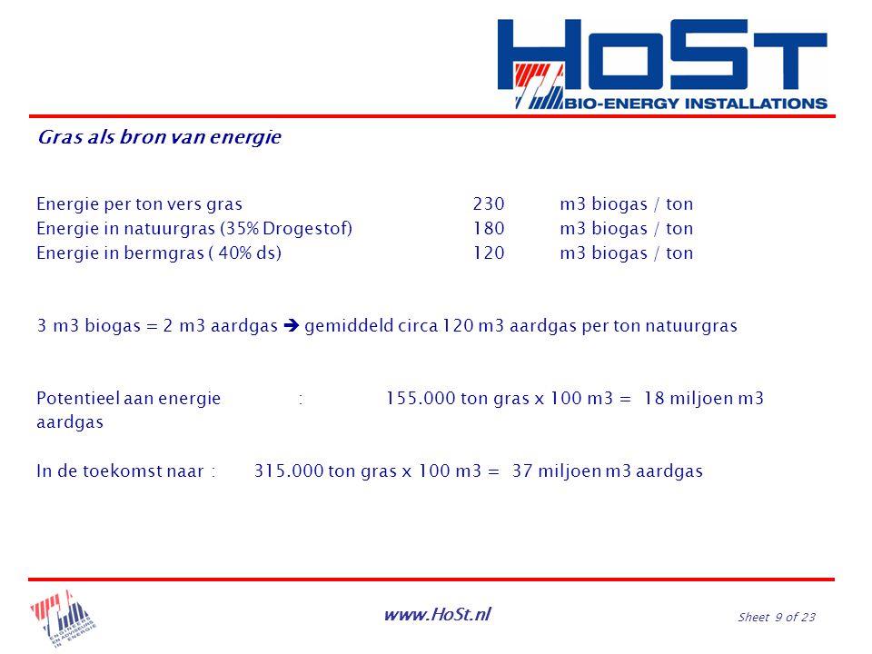 www.HoSt.nl Sheet 9 of 23 Gras als bron van energie Energie per ton vers gras 230 m3 biogas / ton Energie in natuurgras (35% Drogestof) 180m3 biogas /