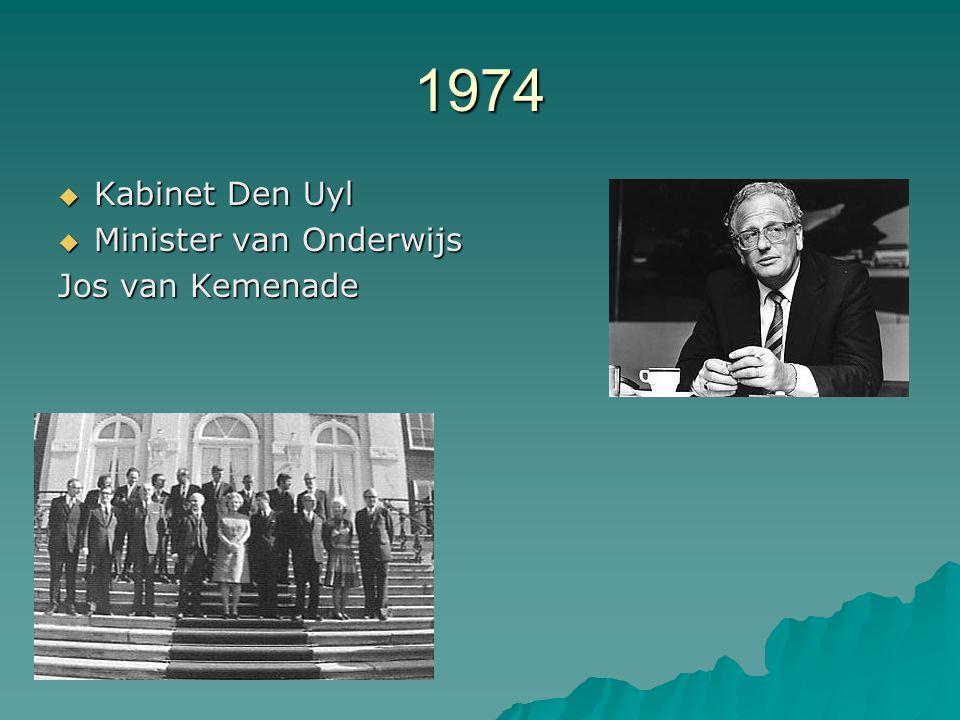 1974 Gewogen loting Loting + cijfers Meritocra tisch op cijfers Politieke stroming PvdA, D66, 'CDA', DS70 VVD Overige actoren Studenten, school- leiders, deel universiteit KNMG, deel van universiteit