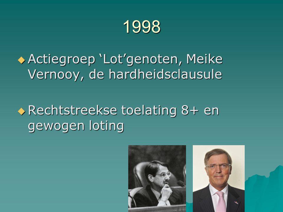 1998/99 Systeem Gewogen loting Loting + cijfers Decentrale selectie Politieke stroming GL, SP VVD, CDA PvdA, D66