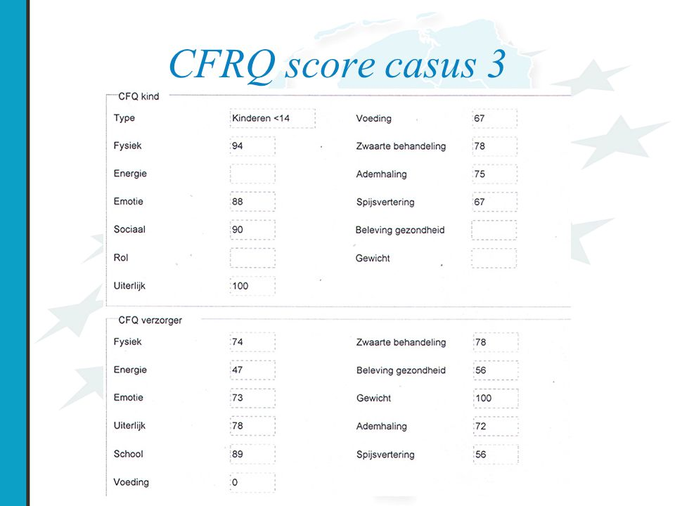 Workshop Symposium CF Centrale 30-11-2012 CFRQ score casus 3