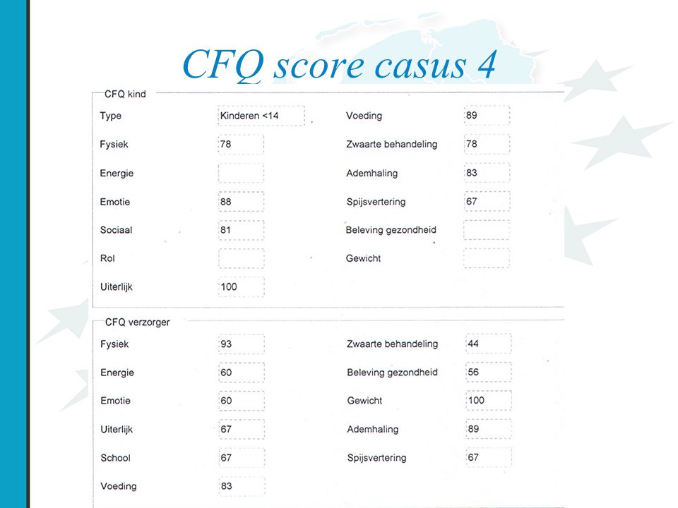 Workshop Symposium CF Centrale 30-11-2012 CFQ score casus 4