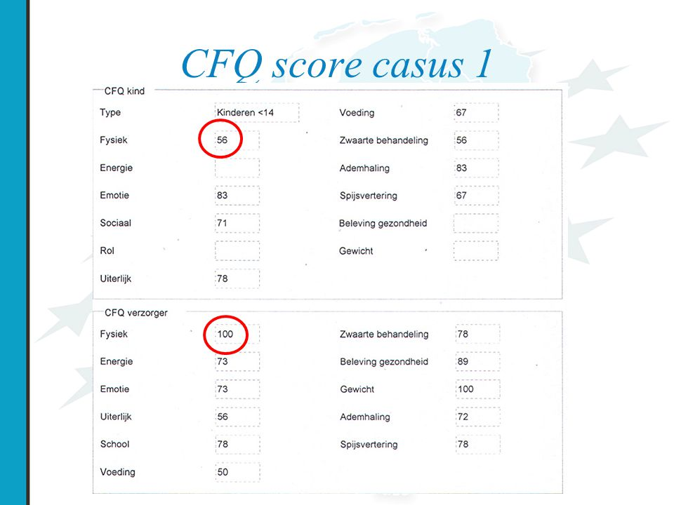 Workshop Symposium CF Centrale 30-11-2012 CFQ score casus 1
