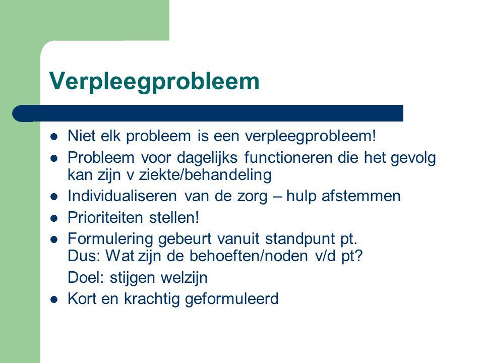 Verpleegprobleem Niet elk probleem is een verpleegprobleem! Probleem voor dagelijks functioneren die het gevolg kan zijn v ziekte/behandeling Individu