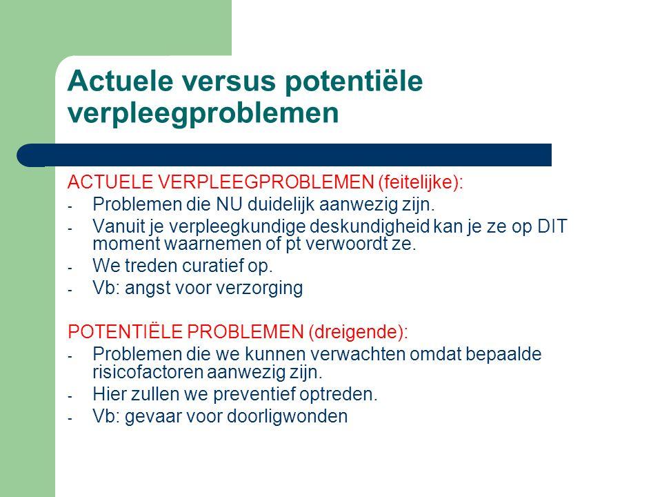 Actuele versus potentiële verpleegproblemen ACTUELE VERPLEEGPROBLEMEN (feitelijke): - Problemen die NU duidelijk aanwezig zijn. - Vanuit je verpleegku