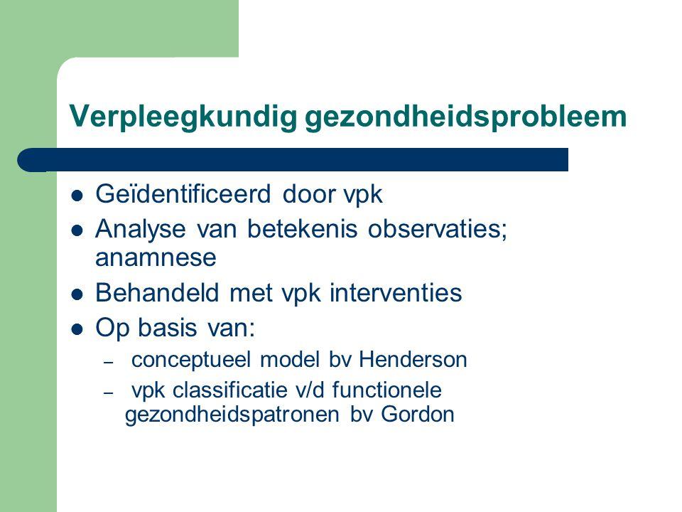 Verpleegkundig gezondheidsprobleem Geïdentificeerd door vpk Analyse van betekenis observaties; anamnese Behandeld met vpk interventies Op basis van: –
