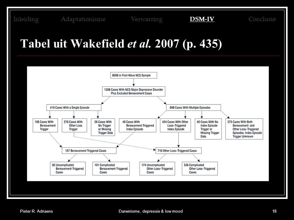 Pieter R. AdriaensDarwinisme, depressie & low mood18 Tabel uit Wakefield et al.