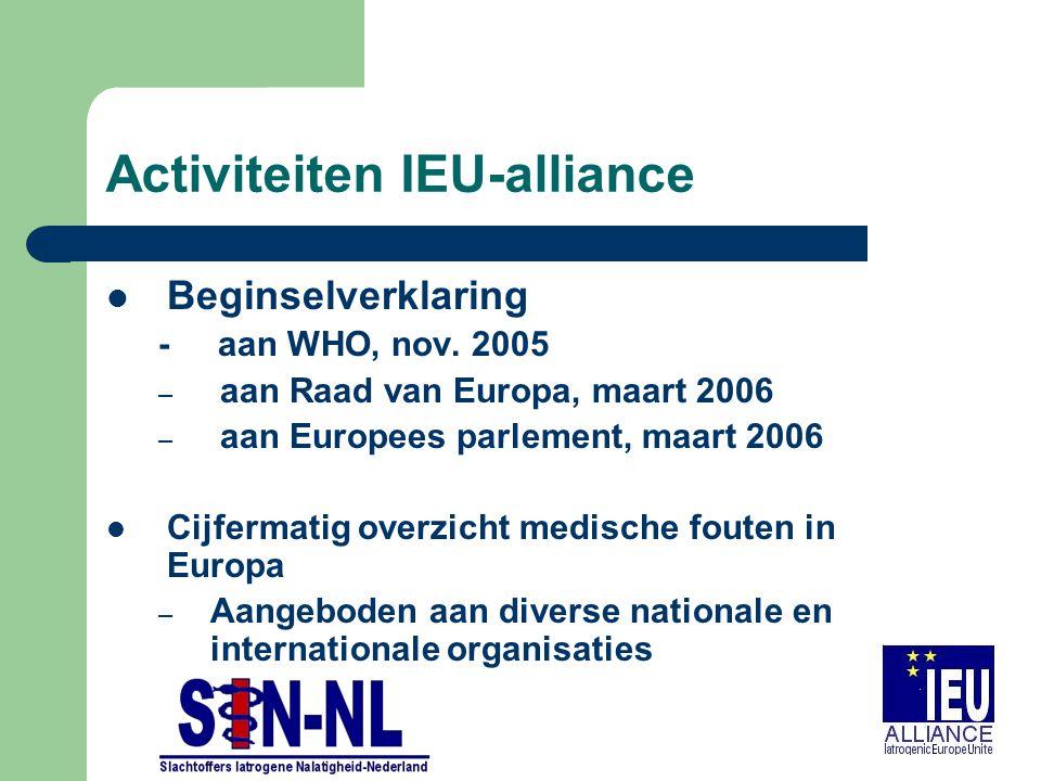 Activiteiten IEU-alliance Beginselverklaring - aan WHO, nov. 2005 – aan Raad van Europa, maart 2006 – aan Europees parlement, maart 2006 Cijfermatig o