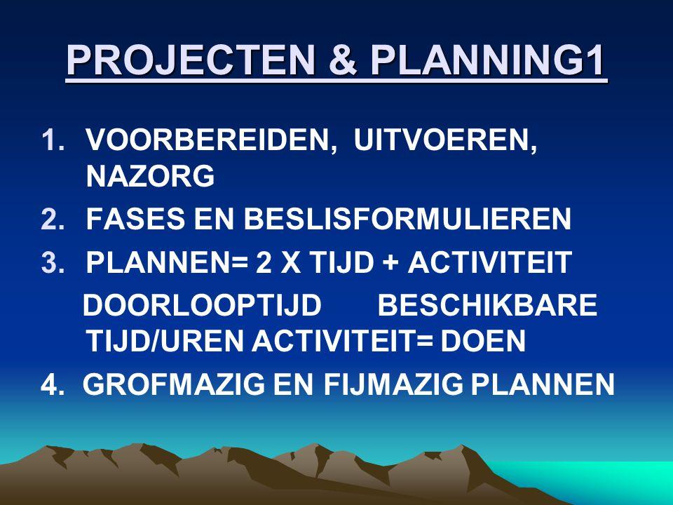PROJECTEN & PLANNING1 1.VOORBEREIDEN, UITVOEREN, NAZORG 2.FASES EN BESLISFORMULIEREN 3.PLANNEN= 2 X TIJD + ACTIVITEIT DOORLOOPTIJDBESCHIKBARE TIJD/UREN ACTIVITEIT= DOEN 4.