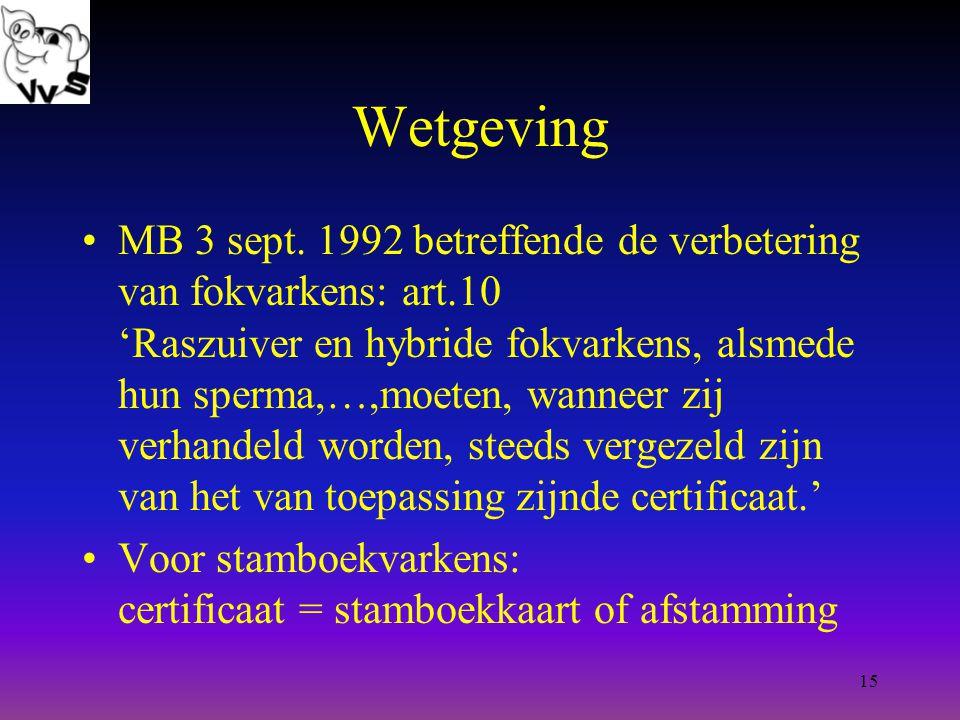 15 Wetgeving MB 3 sept.