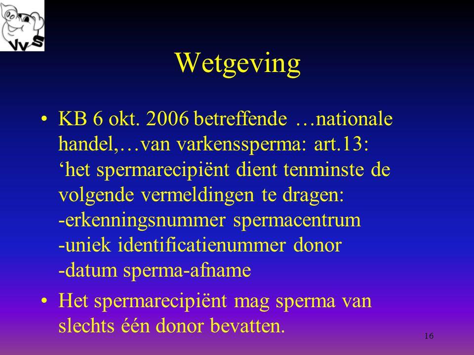 16 Wetgeving KB 6 okt.