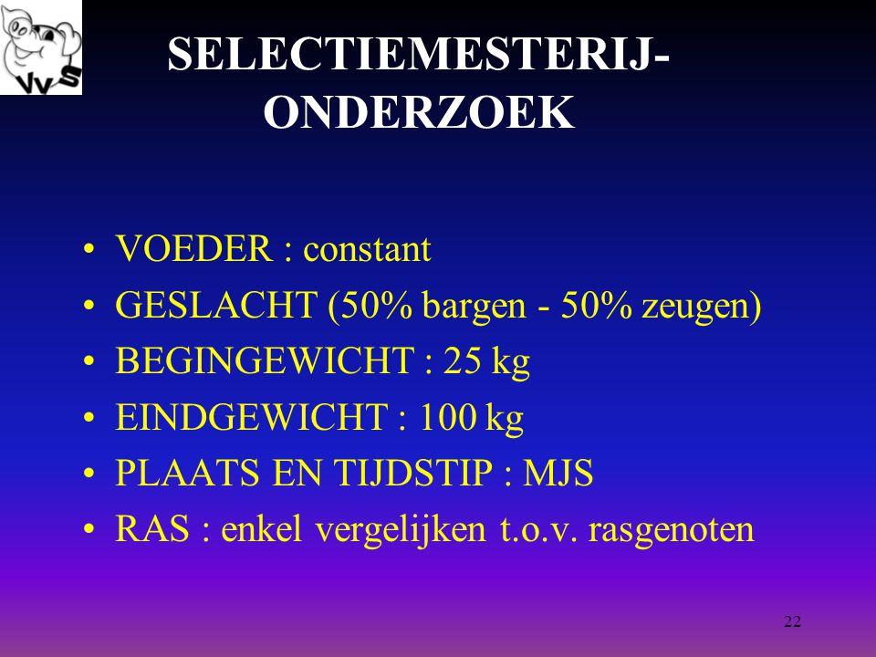 22 SELECTIEMESTERIJ- ONDERZOEK VOEDER : constant GESLACHT (50% bargen - 50% zeugen) BEGINGEWICHT : 25 kg EINDGEWICHT : 100 kg PLAATS EN TIJDSTIP : MJS RAS : enkel vergelijken t.o.v.