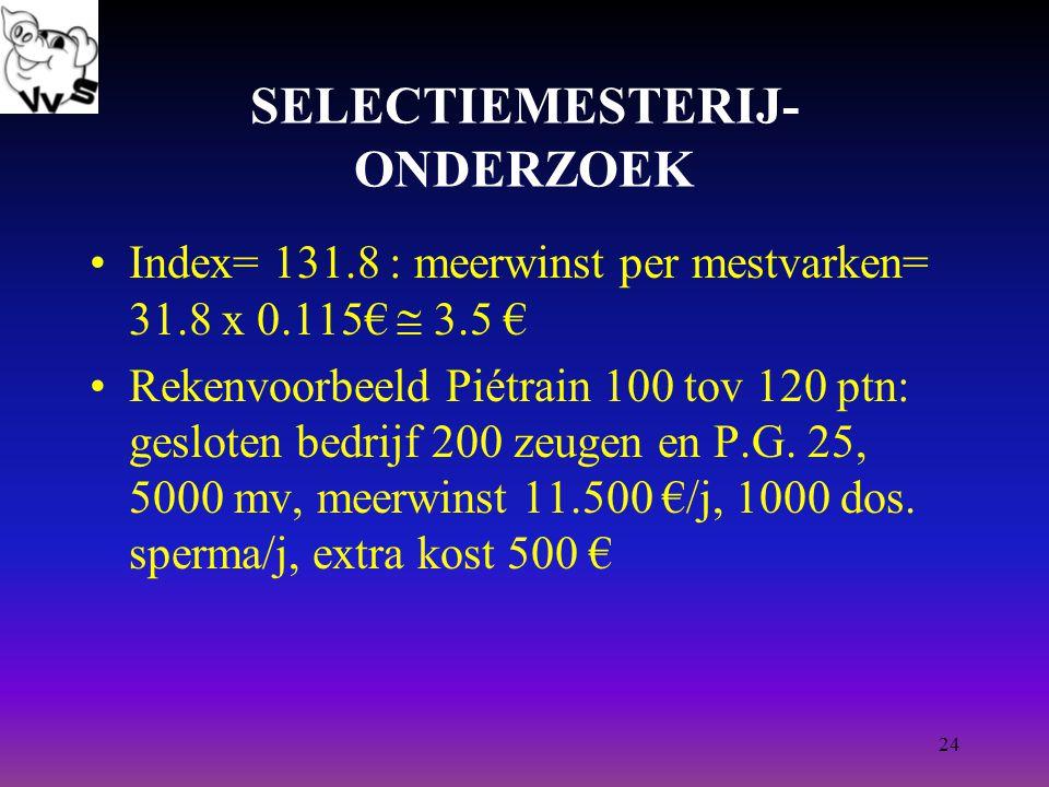 24 SELECTIEMESTERIJ- ONDERZOEK Index= 131.8 : meerwinst per mestvarken= 31.8 x 0.115€  3.5 € Rekenvoorbeeld Piétrain 100 tov 120 ptn: gesloten bedrijf 200 zeugen en P.G.