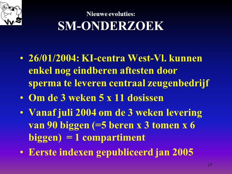 25 Nieuwe evoluties: SM-ONDERZOEK 26/01/2004: KI-centra West-Vl.