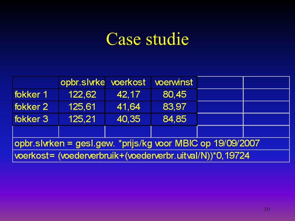 30 Case studie
